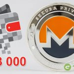 Redditor заявляет о потере $83 000 в Monero из-за ошибки в кошельке Ledger